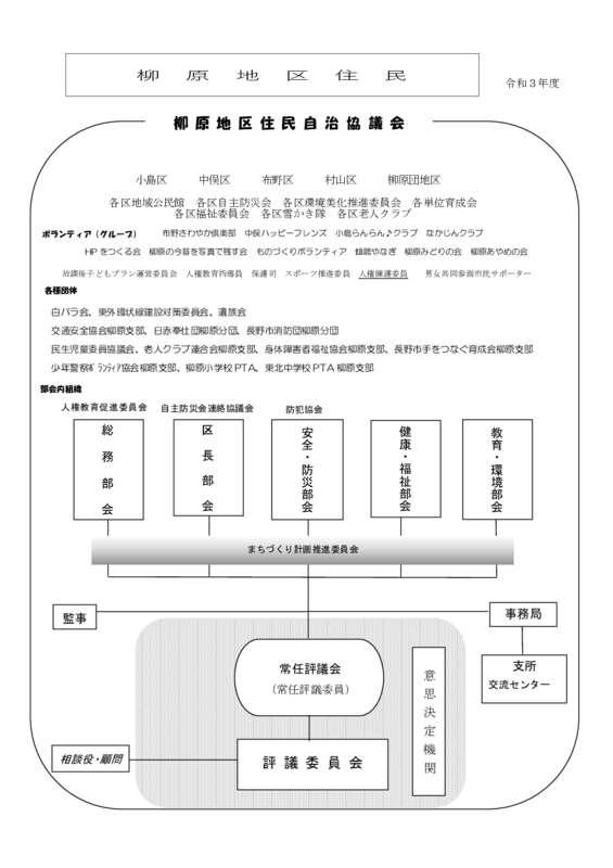 r3組織図 完成(住民上標記)のサムネイル