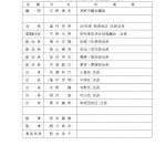 PDF平成29年度柳原地区住民自治協議会役員のサムネイル